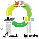 Illustration från Europeiska miljöbyråns skrift Miljösignaler 2014