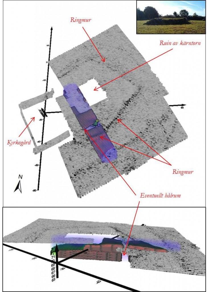 Tolkade resultat från georadar- och resistivitetsmätningarna på Gladsaxehus